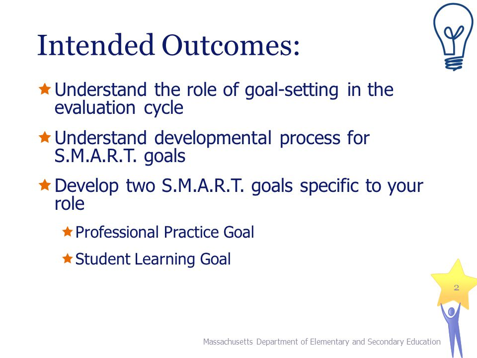 2 Intended Outcomes:  Understand the role of goal-setting in the evaluation cycle  Understand developmental process for S.M.A.R.T.
