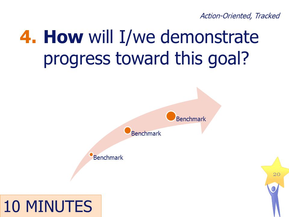 4.How will I/we demonstrate progress toward this goal.