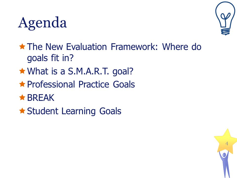 Identify/Clarify a focus or goal topic [Area of student learning, performance, behavior, etc] INDIVIDUAL or TEAM Goal.