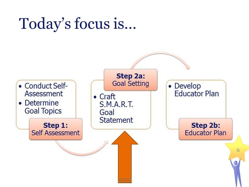 Today's focus is… 7