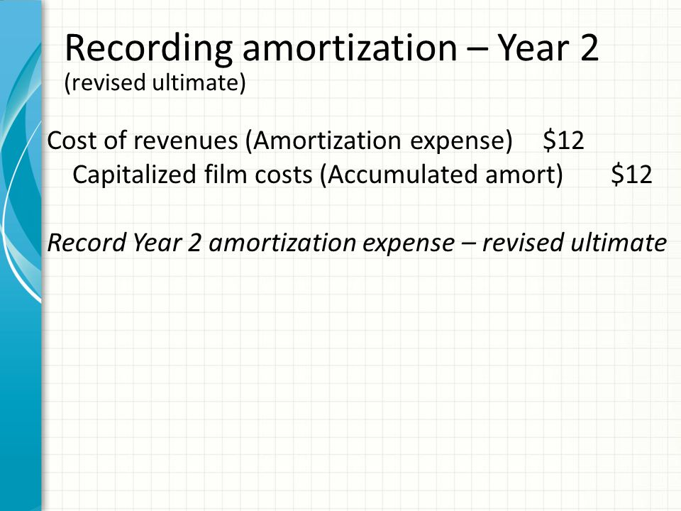Recording amortization – Year 2 (revised ultimate) Cost of revenues (Amortization expense) $12 Capitalized film costs(Accumulated amort) $12 Record Ye