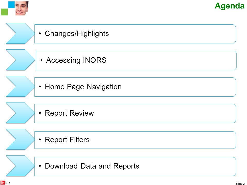 Changes / Highlights Slide 3 INORS Enhanced – a new user interface.
