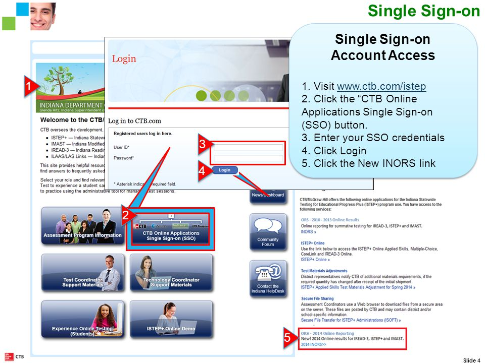 CTB IN Web Portal Access Account Slide 4 Single Sign-on Account Access 1.
