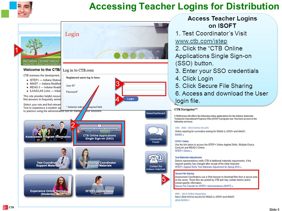 CTB IN Web Portal Access Account Slide 5 Accessing Teacher Logins for Distribution 1 1 2 2 3 3 4 4 5 5 Access Teacher Logins on ISOFT 1.