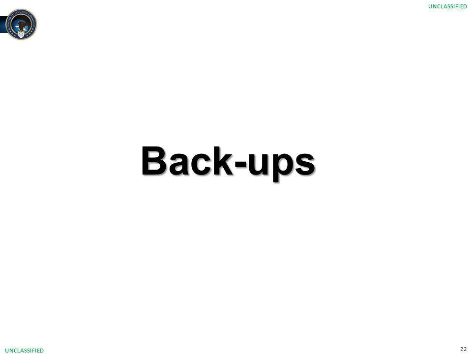 22 UNCLASSIFIED Back-ups