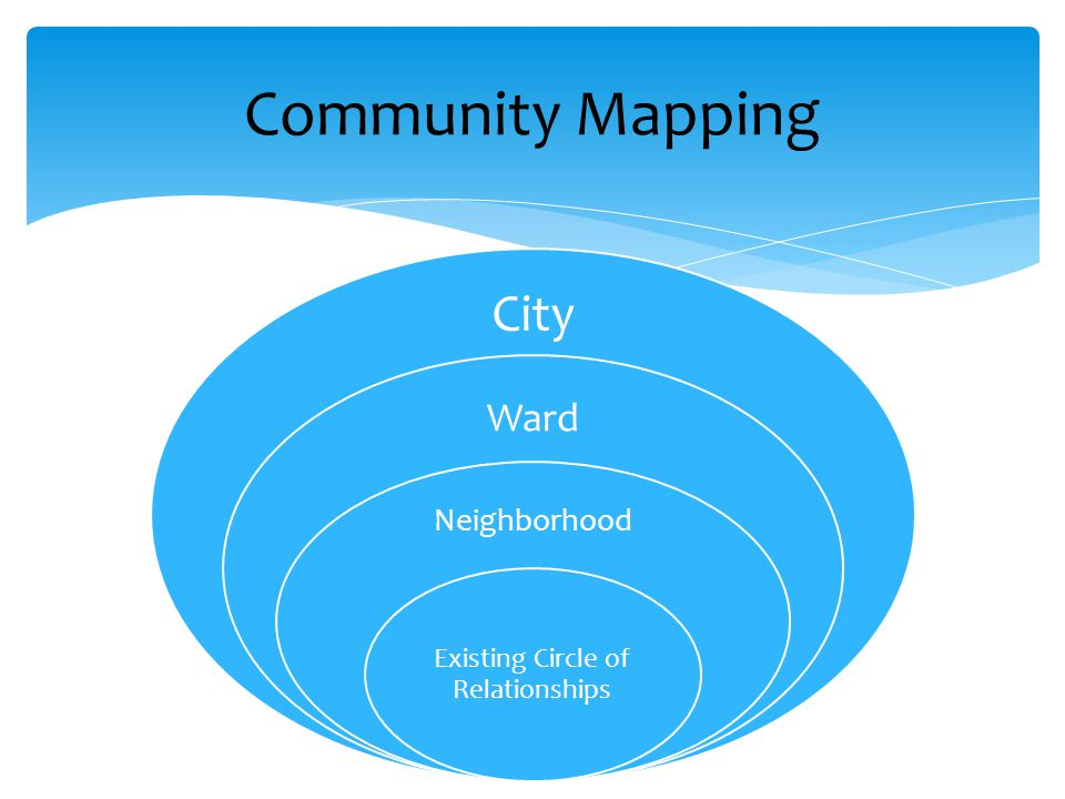 City Ward Neighborhood Existing Circle of Relationships Community Mapping