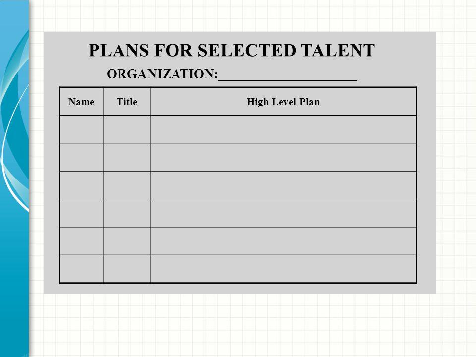 PLANS FOR SELECTED TALENT ORGANIZATION:_____________________ NameTitleHigh Level Plan