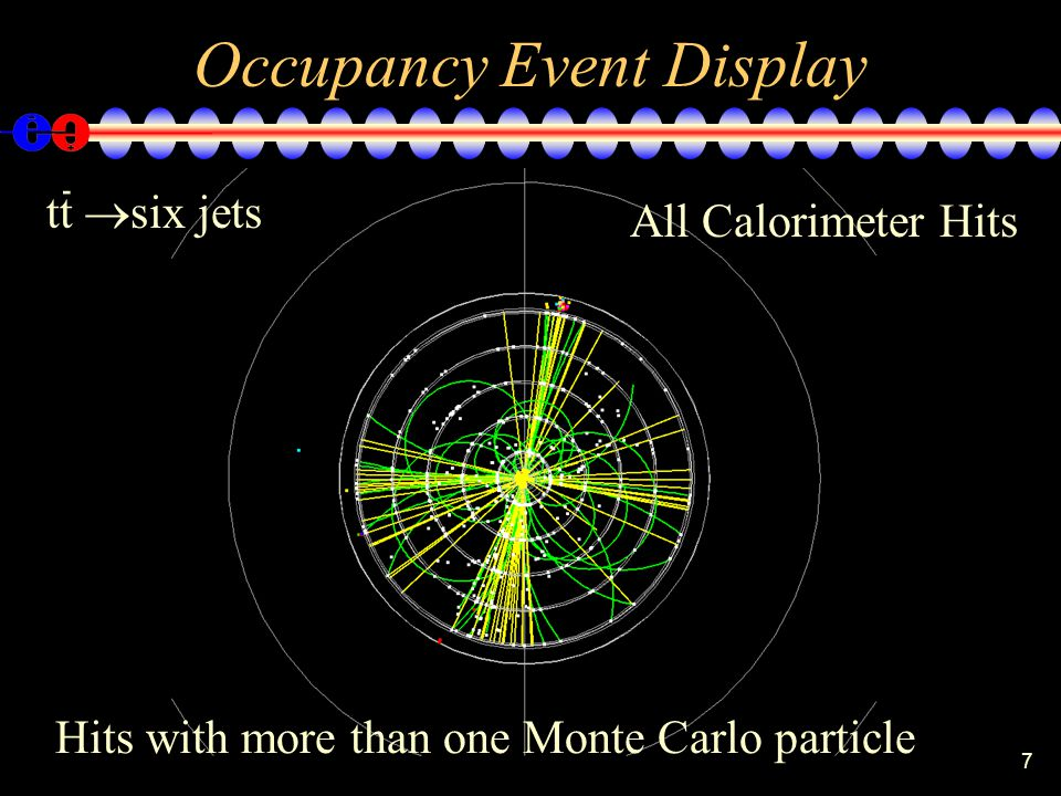 7 Occupancy Event Display tt  six jets All Calorimeter Hits Hits with more than one Monte Carlo particle