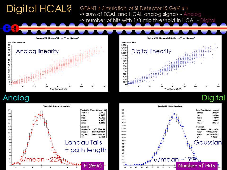 9 Digital HCAL.