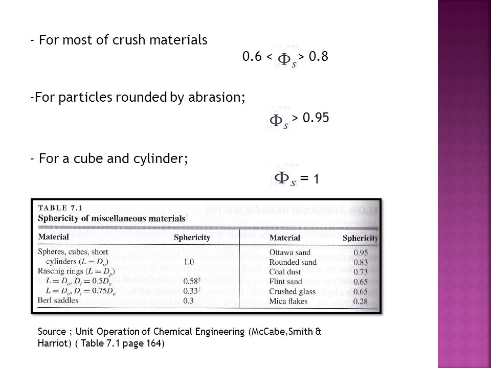 - For most of crush materials 0.6 0.8 -For particles rounded by abrasion; > 0.95 - For a cube and cylinder; = 1 Source ; Unit Operation of Chemical En