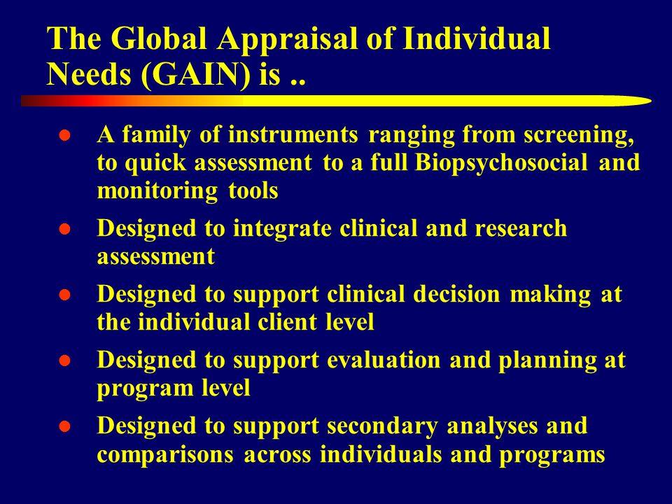 GAIN-Quick (GQ) Problem Profile (Range based on 0/1-2/3+ Symptoms) Source: GAIN-Q Pilot (n=138)