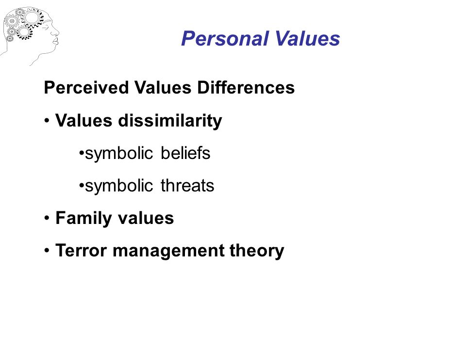 Personal Values Perceived Values Differences Values dissimilarity symbolic beliefs symbolic threats Family values Terror management theory