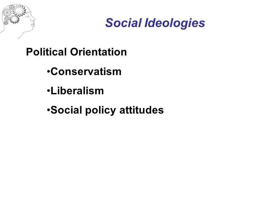 Social Ideologies Political Orientation Conservatism Liberalism Social policy attitudes