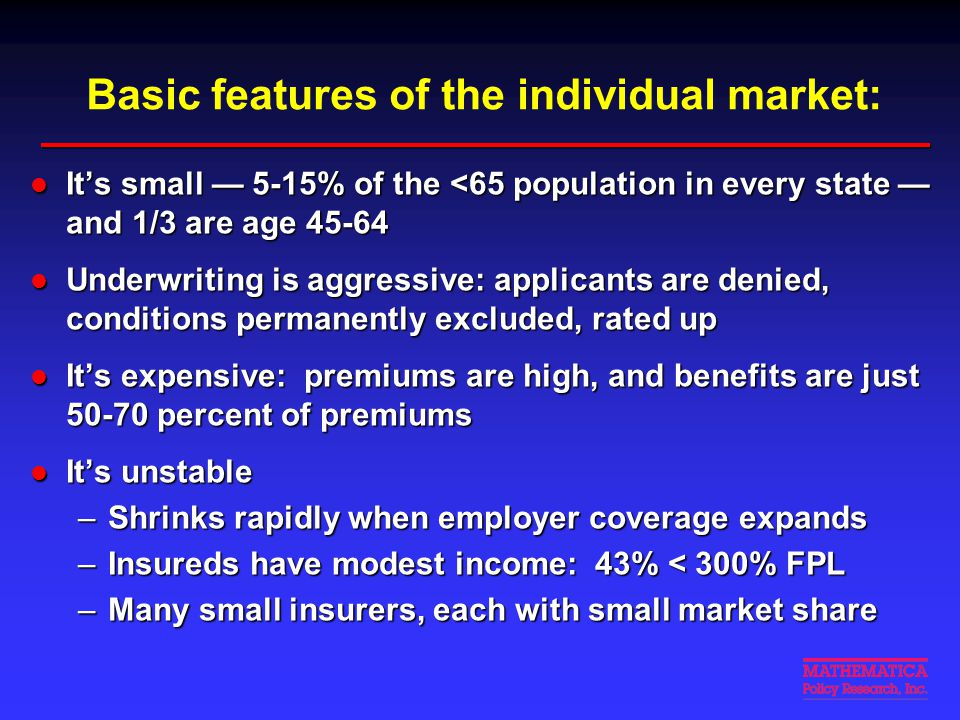Basic features of the individual market: It's small — 5-15% of the <65 population in every state — and 1/3 are age 45-64 It's small — 5-15% of the <65