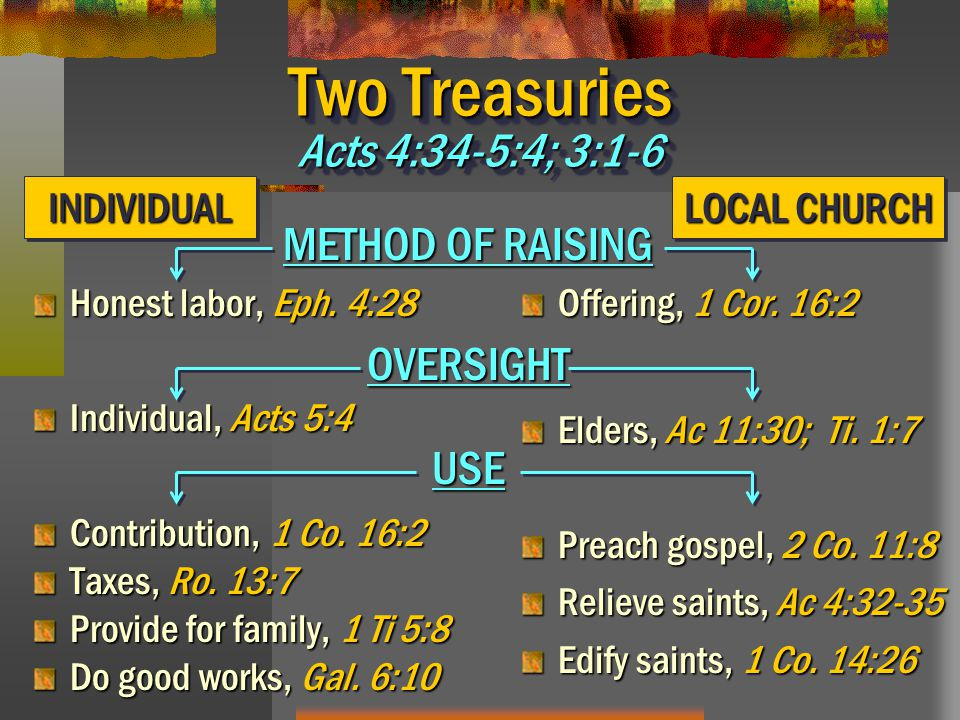 Two Treasuries Acts 4:34-5:4; 3:1-6 Honest labor, Eph. 4:28 Individual, Acts 5:4 Contribution, 1 Co. 16:2 Taxes, Ro. 13:7 Provide for family, 1 Ti 5:8