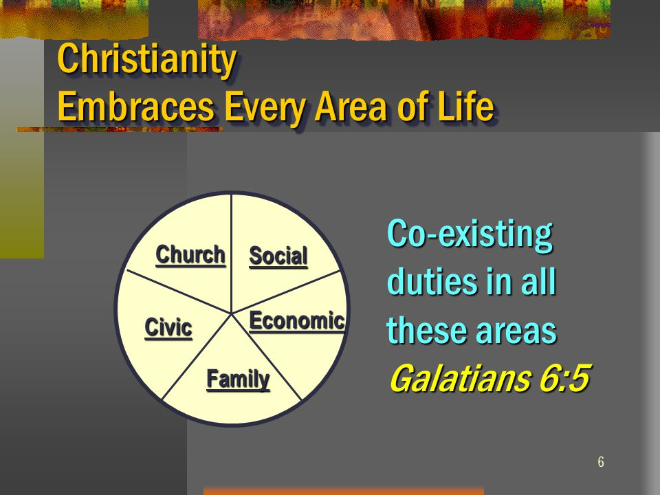 6 Christianity Embraces Every Area of Life Social Economic Economic Family Family Civic Church Co-existing duties in all these areas Galatians 6:5