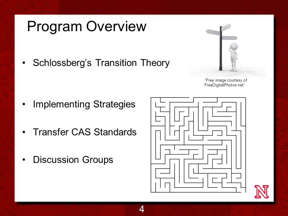 Program Overview Schlossberg's Transition Theory Implementing Strategies Transfer CAS Standards Discussion Groups Free image courtesy of FreeDigitalPhotos.net .