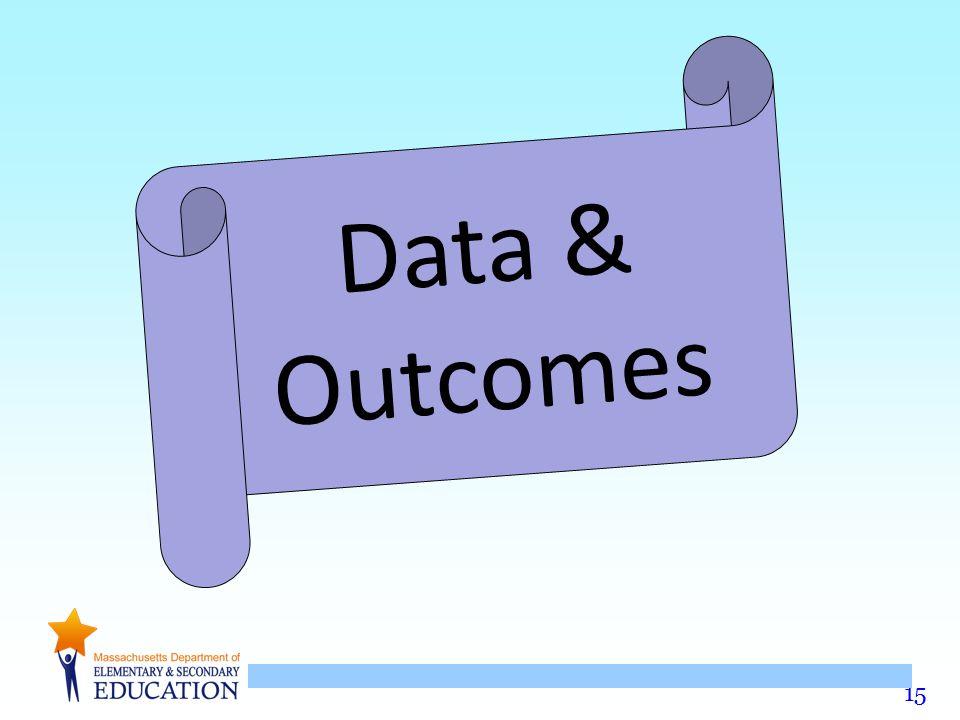 15 Data & Outcomes