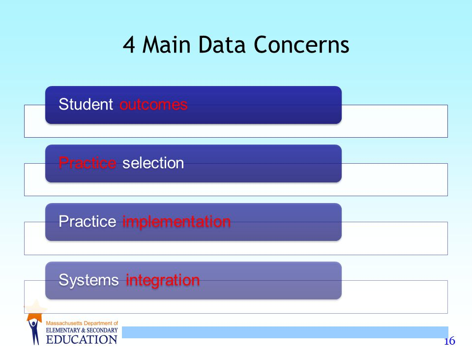 16 4 Main Data Concerns Student outcomesPractice selectionPractice implementationSystems integration