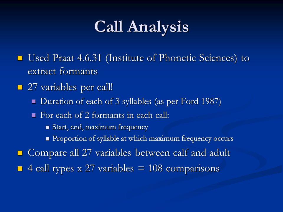 Call Analysis Used Praat 4.6.31 (Institute of Phonetic Sciences) to extract formants Used Praat 4.6.31 (Institute of Phonetic Sciences) to extract for