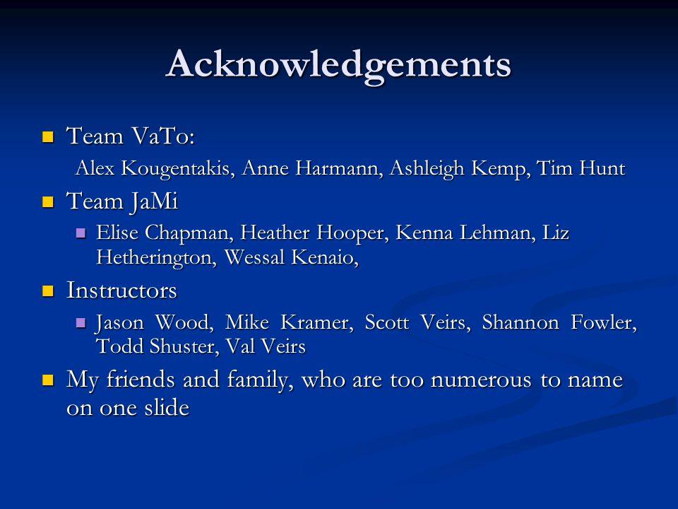 Acknowledgements Team VaTo: Team VaTo: Alex Kougentakis, Anne Harmann, Ashleigh Kemp, Tim Hunt Team JaMi Team JaMi Elise Chapman, Heather Hooper, Kenn