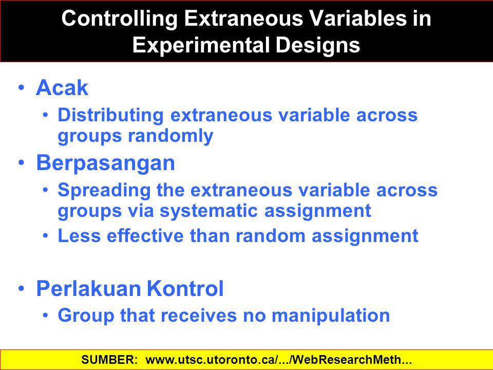 Controlling Extraneous Variables in Experimental Designs Acak Distributing extraneous variable across groups randomly Berpasangan Spreading the extran