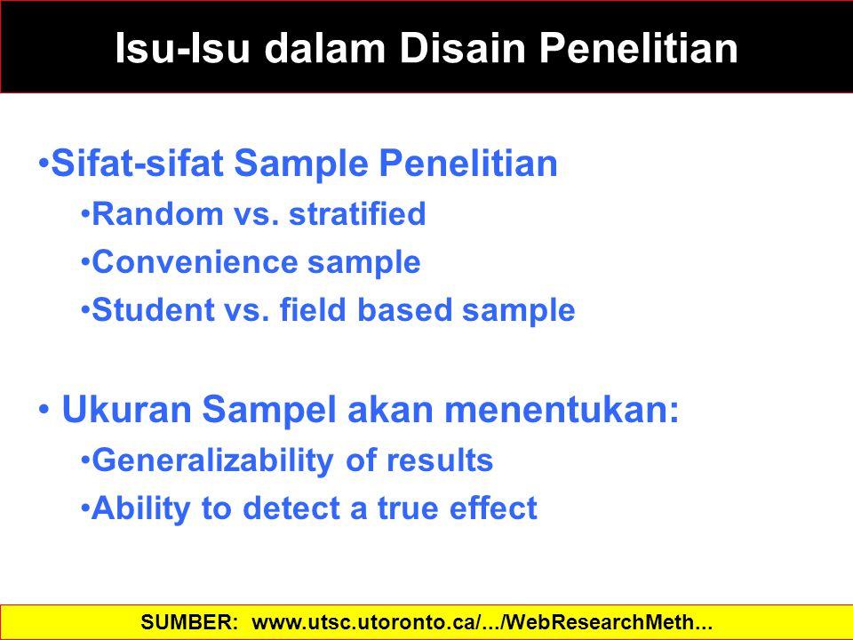 Sifat-sifat Sample Penelitian Random vs. stratified Convenience sample Student vs. field based sample Ukuran Sampel akan menentukan: Generalizability
