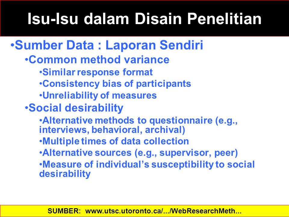 Sumber Data : Laporan Sendiri Common method variance Similar response format Consistency bias of participants Unreliability of measures Social desirability Alternative methods to questionnaire (e.g., interviews, behavioral, archival) Multiple times of data collection Alternative sources (e.g., supervisor, peer) Measure of individual's susceptibility to social desirability SUMBER: www.utsc.utoronto.ca/.../WebResearchMeth...‎ Isu-Isu dalam Disain Penelitian