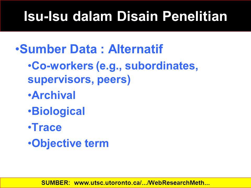 Sumber Data : Alternatif Co-workers (e.g., subordinates, supervisors, peers) Archival Biological Trace Objective term SUMBER: www.utsc.utoronto.ca/.../WebResearchMeth... Isu-Isu dalam Disain Penelitian