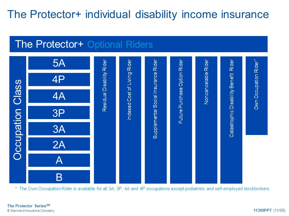 The Protector Series SM © Standard Insurance Company 11399PPT (11/09) The Protector+ Optional Riders 5A 4A 3A 2A A B Residual Disability RiderSuppleme