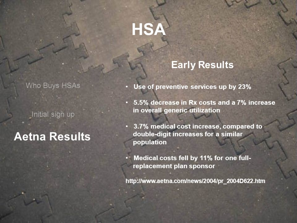 Who Buys HSAs Early Results Use of preventive services up by 23% 5.5% decrease in Rx costs and a 7% increase in overall generic utilization 3.7% medical cost increase, compared to double-digit increases for a similar population Medical costs fell by 11% for one full- replacement plan sponsor http://www.aetna.com/news/2004/pr_2004D622.htm HSA Initial sign up Aetna Results