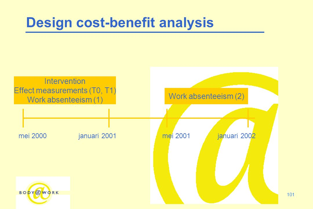 101 Design cost-benefit analysis Intervention Effect measurements (T0, T1) Work absenteeism (1) Work absenteeism (2) mei 2000januari 2001mei 2001januari 2002