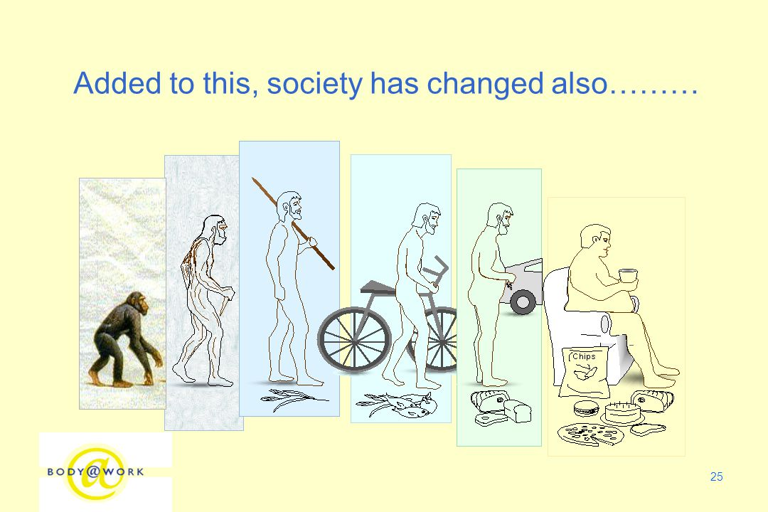 25 Added to this, society has changed also………