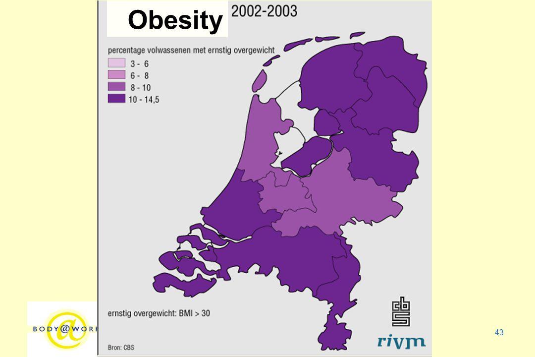 43 Obesity