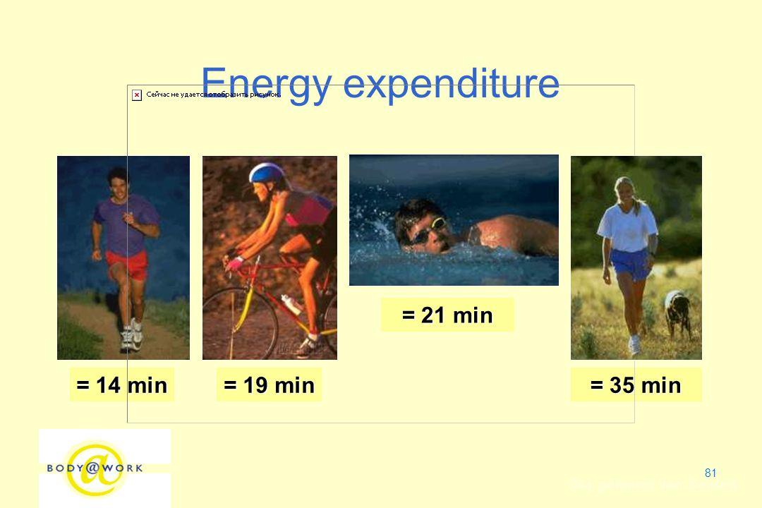 81 Energy expenditure = 21 min = 35 min = 14 min = 19 min Dia geleend van Seidell