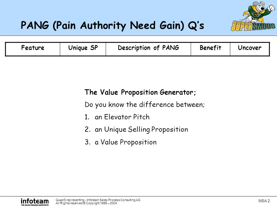 QuadS representing - Infoteam Sales Process Consulting AG All Rights reserved © Copyright 1995 – 2004 MSA 2 PANG (Pain Authority Need Gain) Q's FeatureUnique SPDescription of PANGBenefitUncover The Value Proposition Generator; Do you know the difference between; 1.an Elevator Pitch 2.an Unique Selling Proposition 3.a Value Proposition