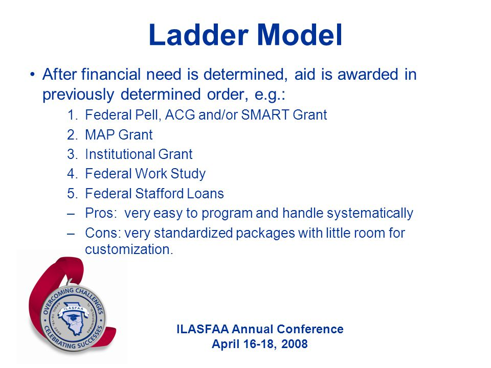 ILASFAA Annual Conference April 16-18, 2008 Ladder Model After financial need is determined, aid is awarded in previously determined order, e.g.: 1.Fe