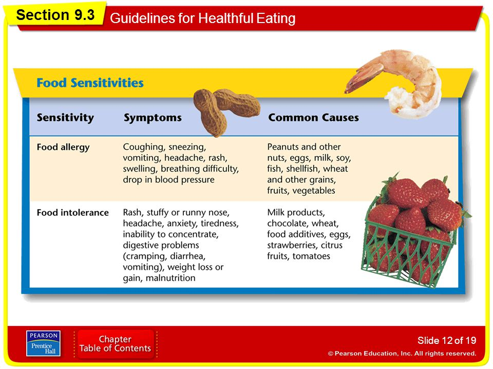 Section 9.3 Guidelines for Healthful Eating Slide 12 of 19