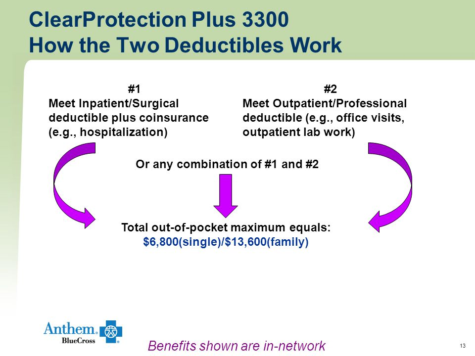 13 ClearProtection Plus 3300 How the Two Deductibles Work Benefits shown are in-network #1Meet Inpatient-Surgical deductible plus coinsurance (e.g.,hospitalization) #2 Meet Outpatient-Professional deductible (e.g.