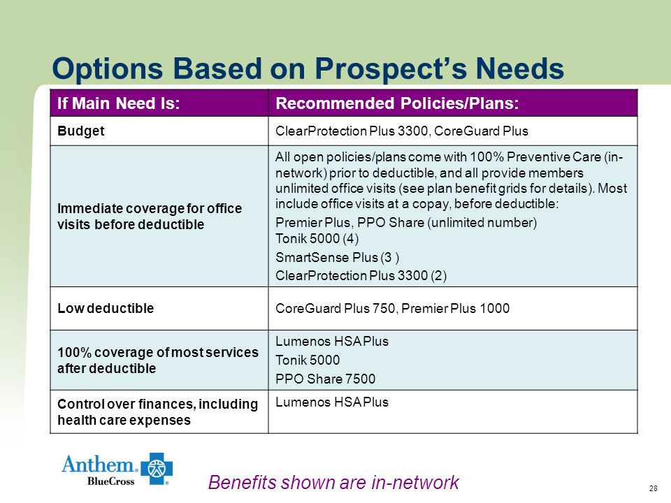 28 Options Based on Prospect's Needs If Main Need Is:Recommended Policies/Plans: BudgetClearProtection Plus 3300, CoreGuard Plus Immediate coverage for office visits before deductible All open policies/plans come with 100% Preventive Care (in- network) prior to deductible, and all provide members unlimited office visits (see plan benefit grids for details).