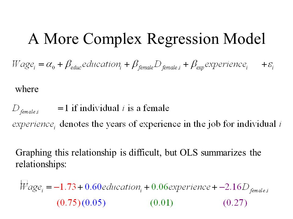 A More Complex Regression Model where Graphing this relationship is difficult, but OLS summarizes the relationships: