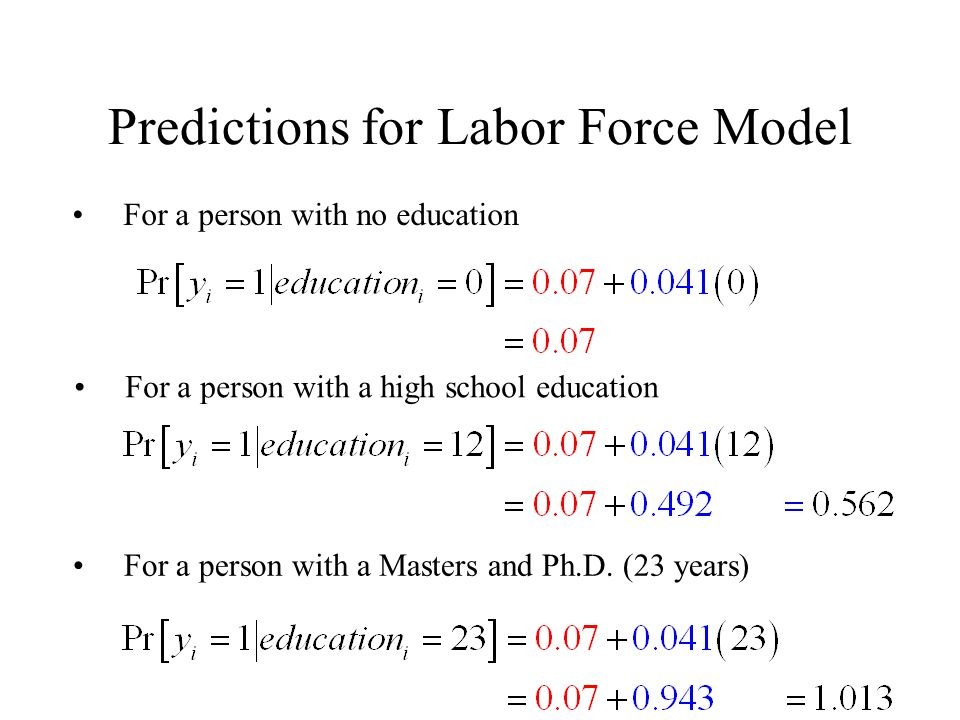 Predictions for Labor Force Model For a person with no education For a person with a high school education For a person with a Masters and Ph.D.