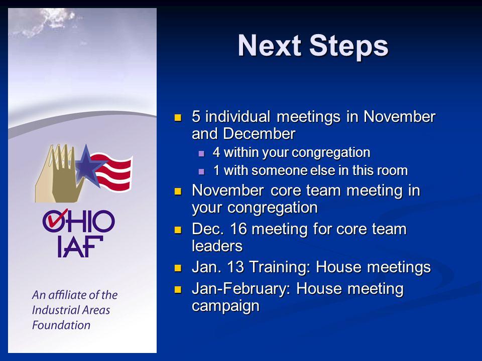 Next Steps 5 individual meetings in November and December 5 individual meetings in November and December 4 within your congregation 4 within your cong