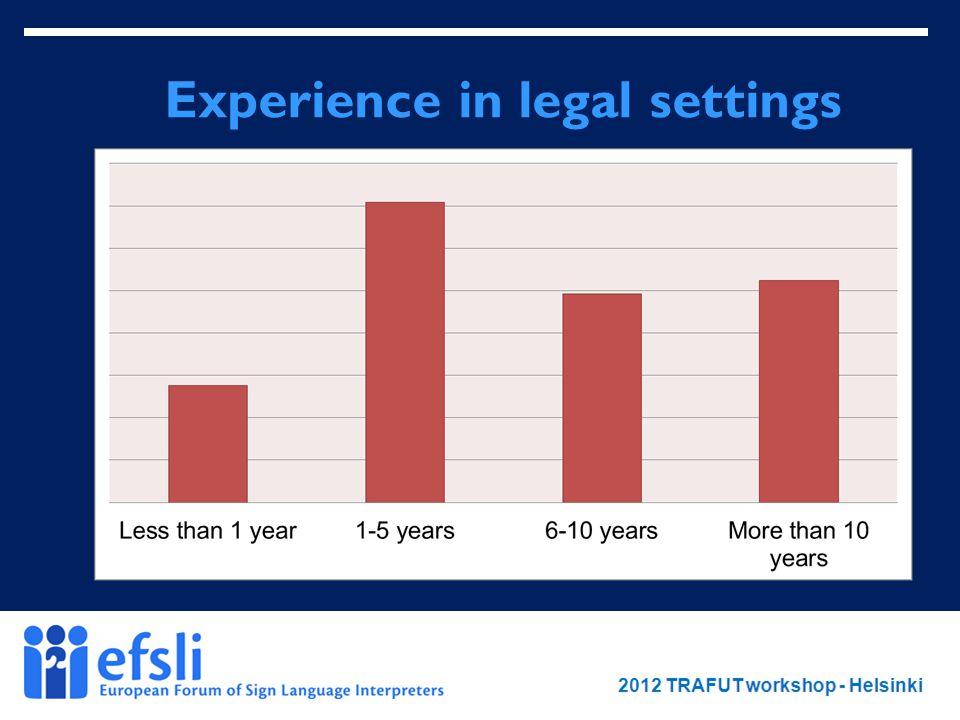 February 2012 www.efsli.org Experience in legal settings