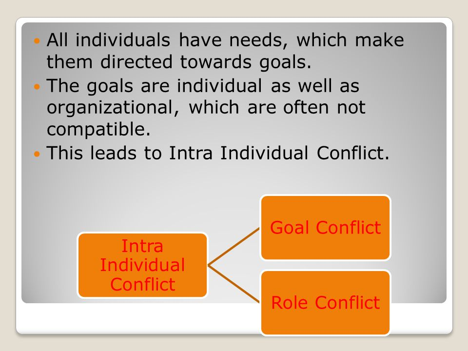 All individuals have needs, which make them directed towards goals. The goals are individual as well as organizational, which are often not compatible