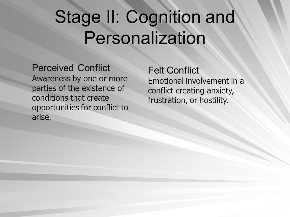 Stage II: Cognition and Personalization Perceived Conflict Awareness by one or more parties of the existence of conditions that create opportunities f