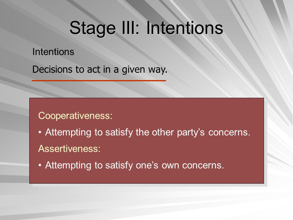 Stage III: Intentions Cooperativeness: Attempting to satisfy the other party's concerns. Assertiveness: Attempting to satisfy one's own concerns. Coop