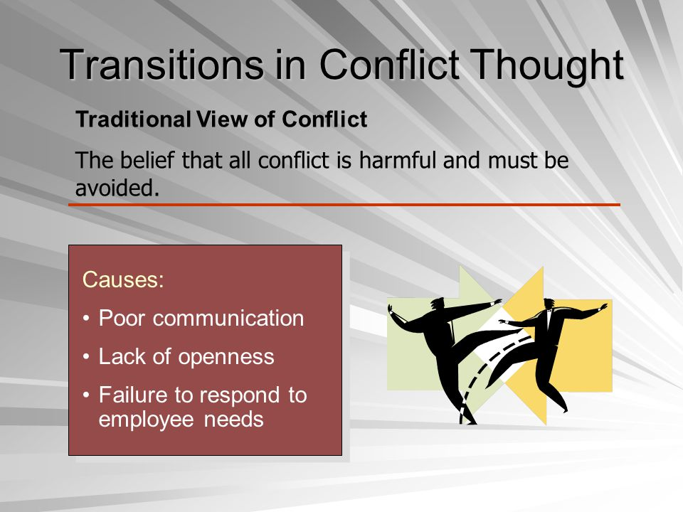 ORGANIZATIONAL LEVEL CONFLICT INTRAORGANIZATIONAL CONFLICT a.
