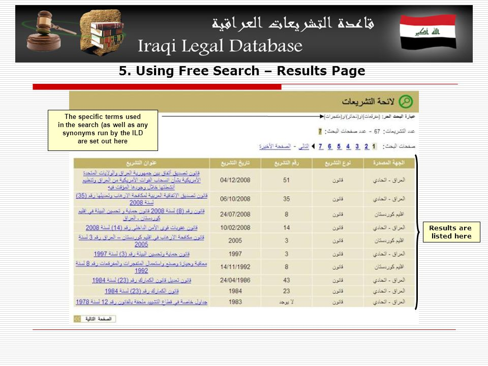 5. Using Free Search – Results Page Results are listed here The specific terms used in the search (as well as any synonyms run by the ILD are set out