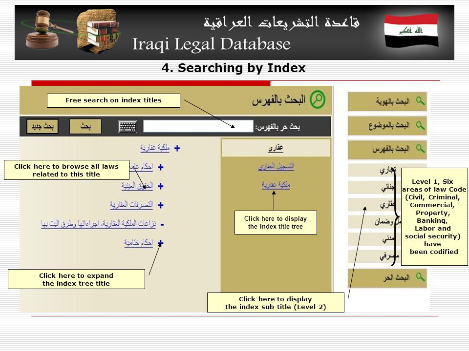 4. Searching by Index Free search on index titles Click here to display the index sub title (Level 2) Click here to browse all laws related to this ti
